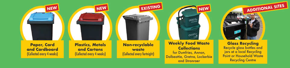 Changes to Waste and Recycling Service